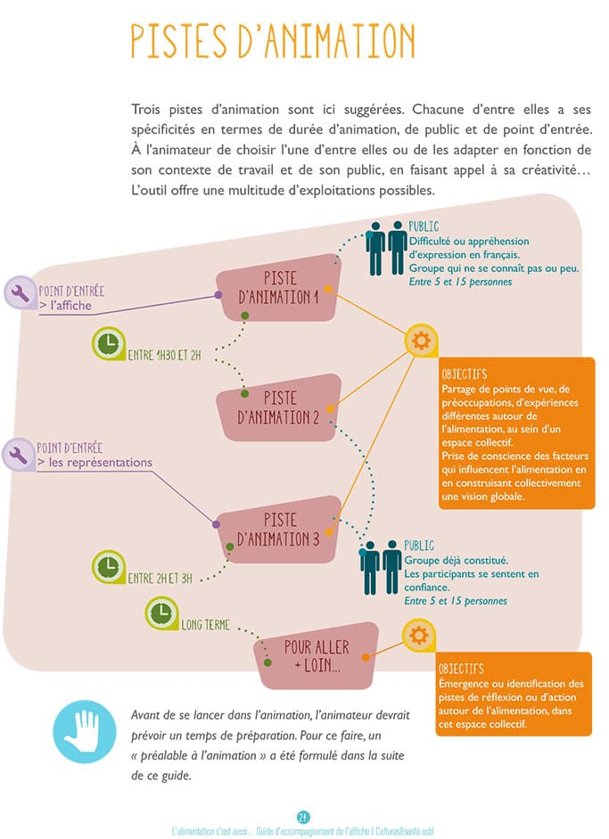 guide-accompagnement-affiche-alimentation-24