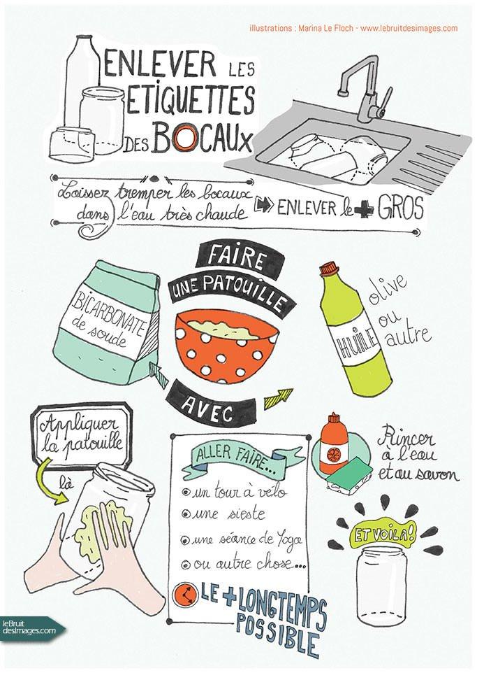 recette pour enlever la colle