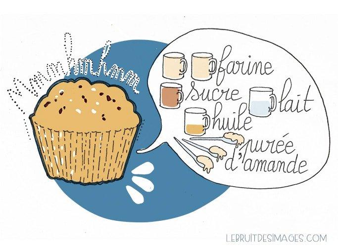 muffins vu00e9gu00e9taliens