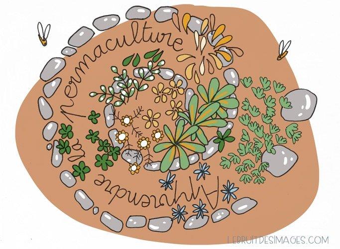 geste u00e9colo : permaculturef