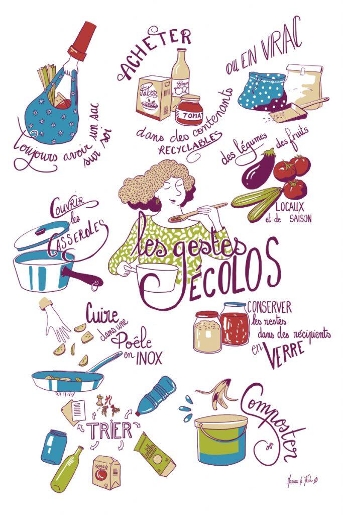 Marina Le Floch illustration pour essuie de cuisine