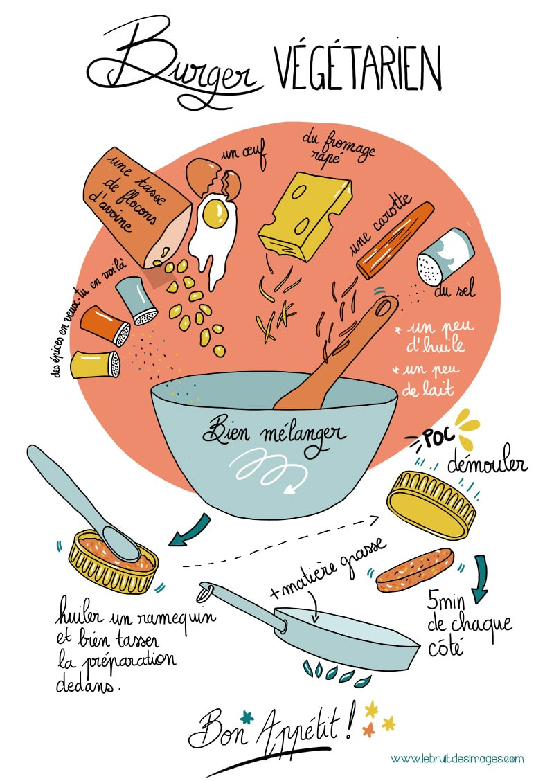 Marina Le Floch illustration pour Torchons et Bouchons