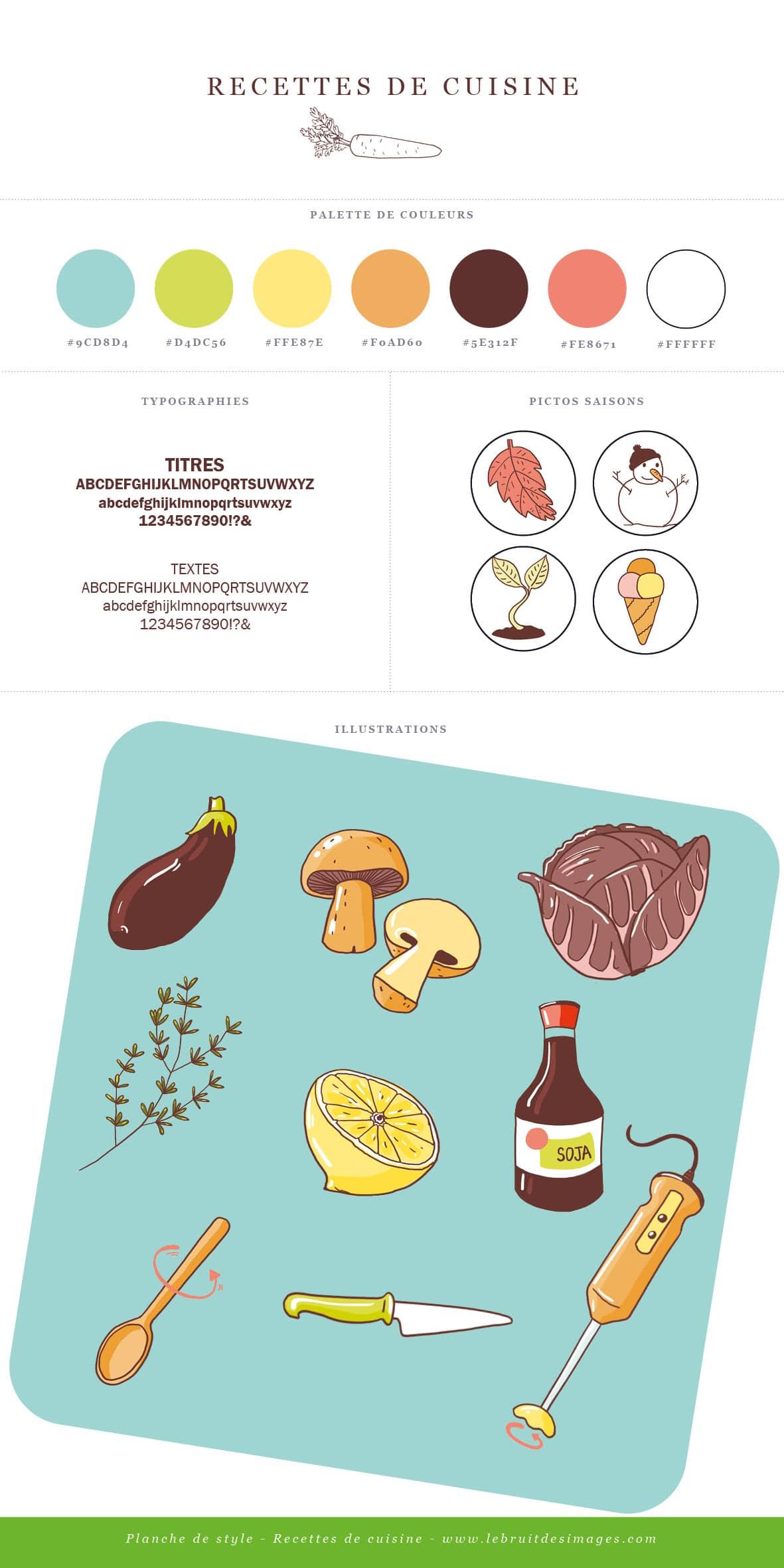 Planche de style pour un livret de recettes
