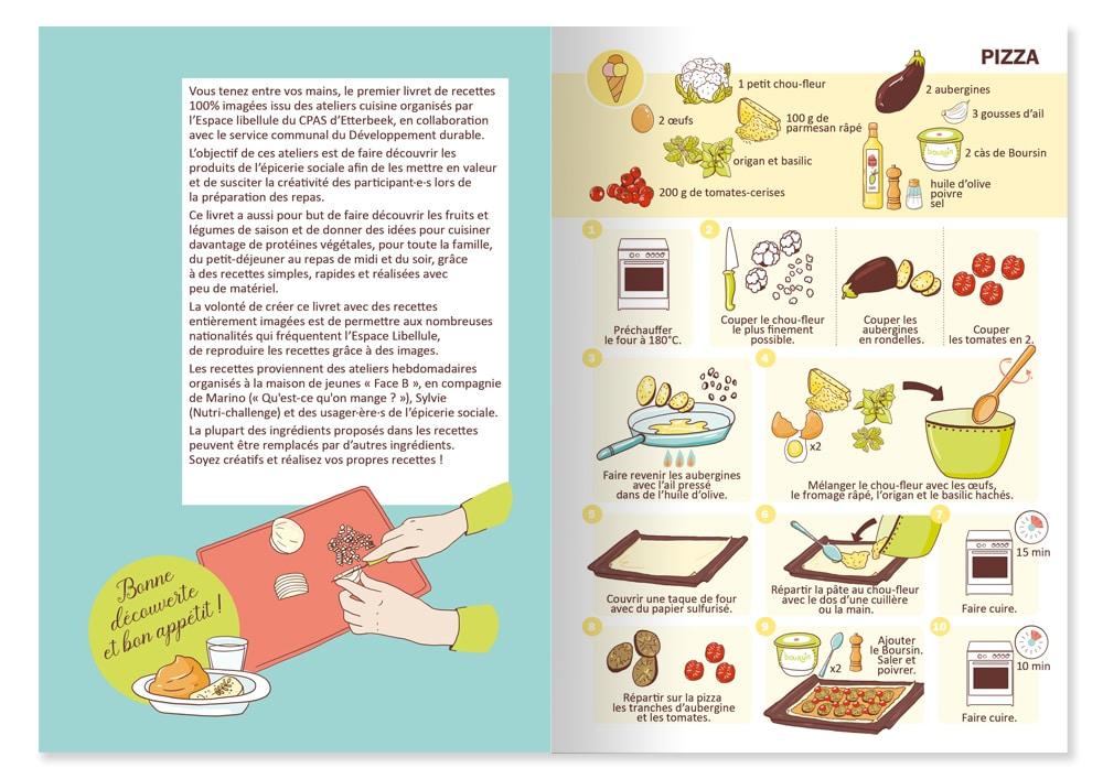 Livret de recettes pour la commune d'Etterbeek