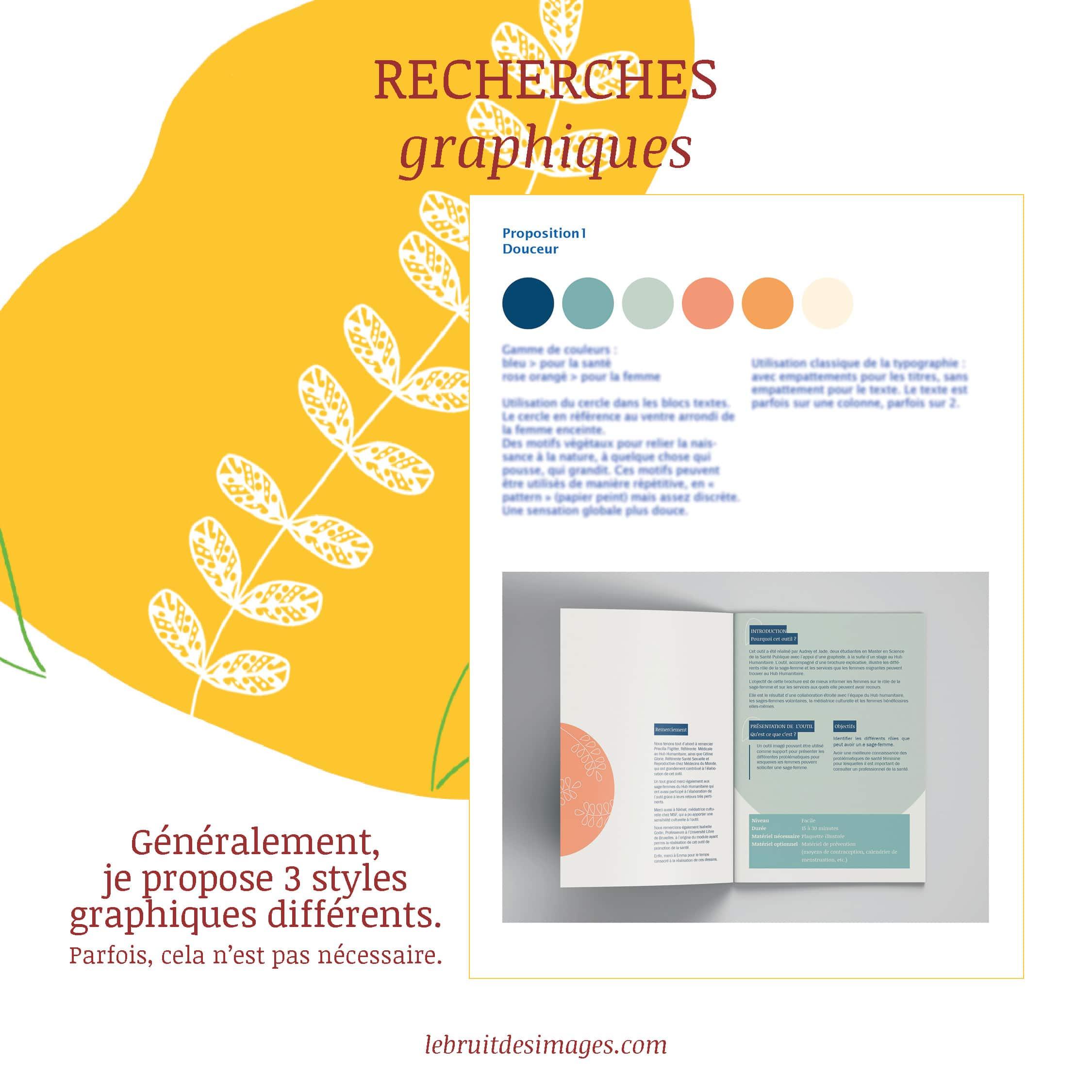 recherches graphiques, présentation de projets
